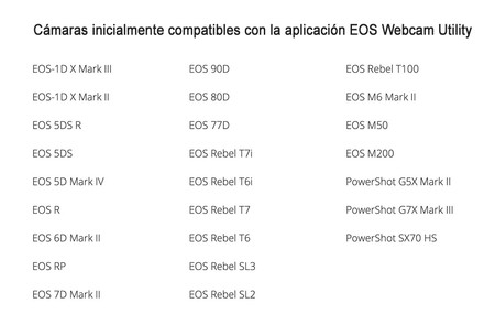 Canon Eos Windows Webcam Compatibilidad