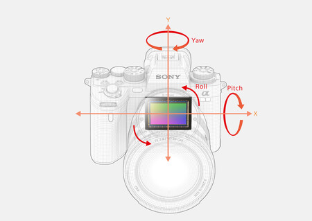 Cx88500 5axis Image Stabilization